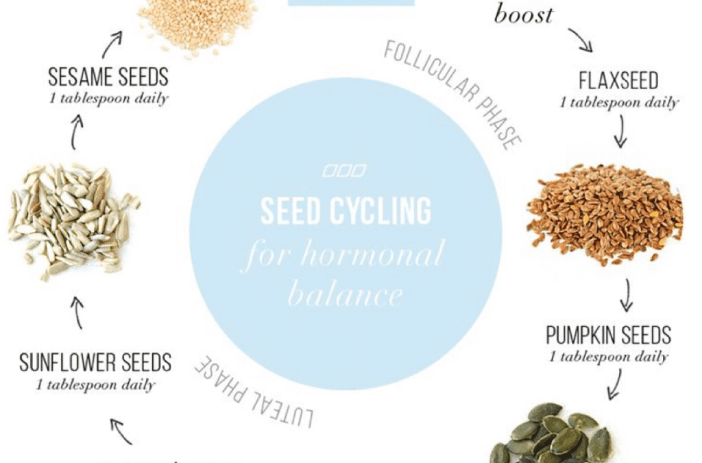 The Ancient Art of Balancing Hormones with Seeds