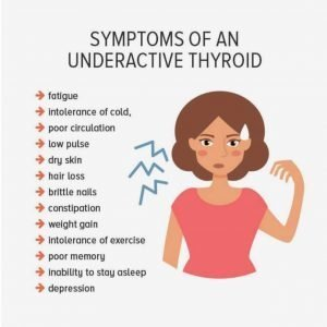 natural solutions to hypothyroidism